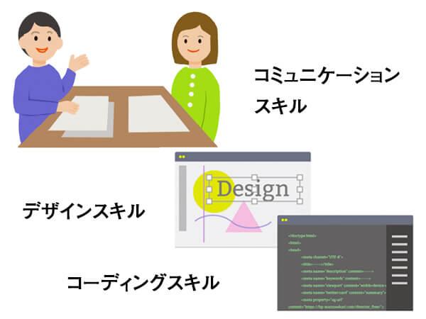 Webディレクターに必要なスキルと知識