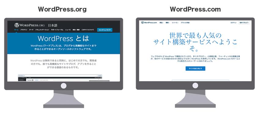 WordPress.orgとWordPress.com