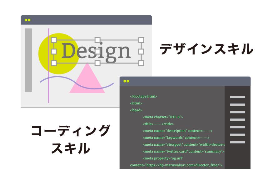 Webデザイナーになるために必要なスキル