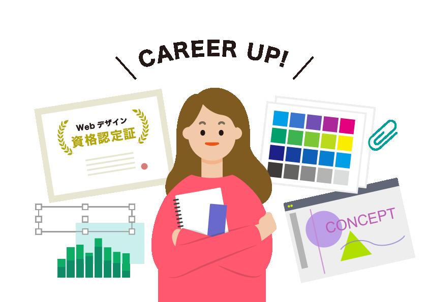 Webデザイナーへの就転職に役立つ資格まとめ
