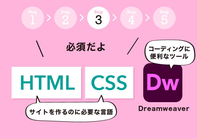 HTMLとCSSを学ぶ