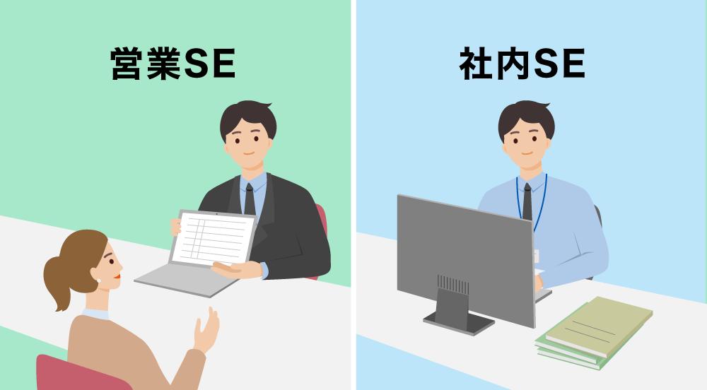 システムエンジニア(SE)の役割