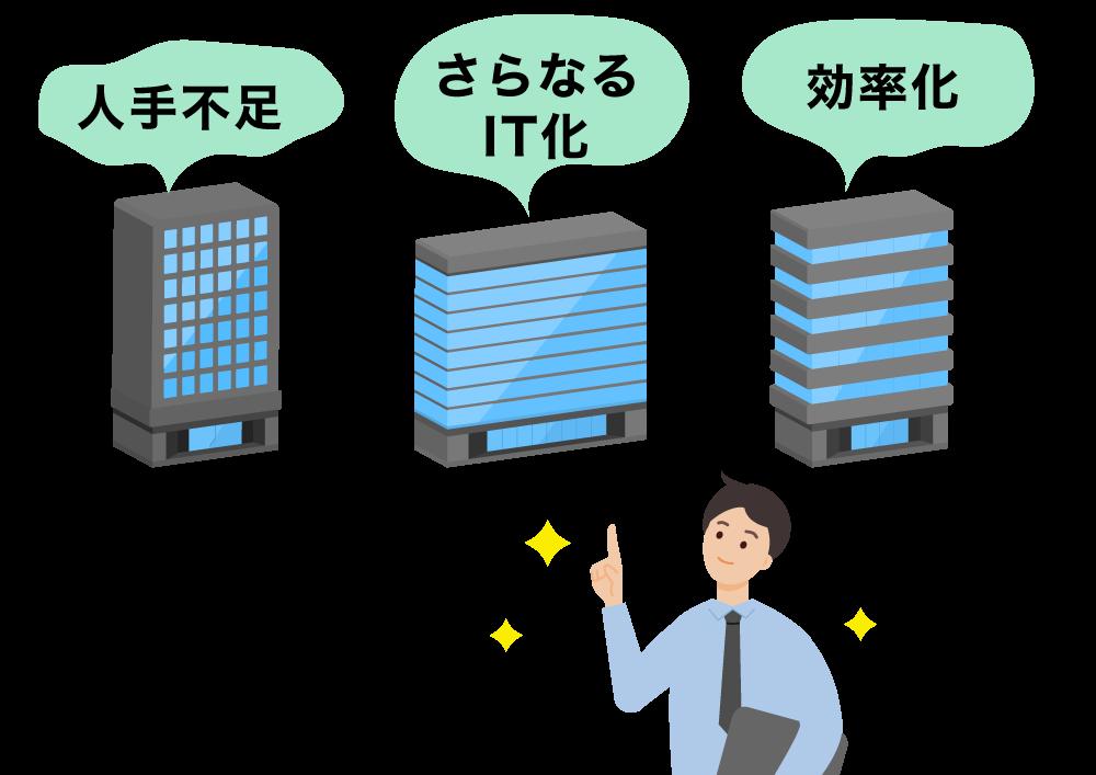システムエンジニア(SE)の将来性